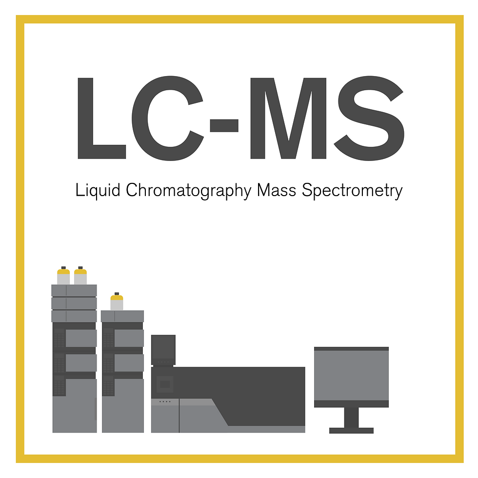 LC-MS Machine diagram