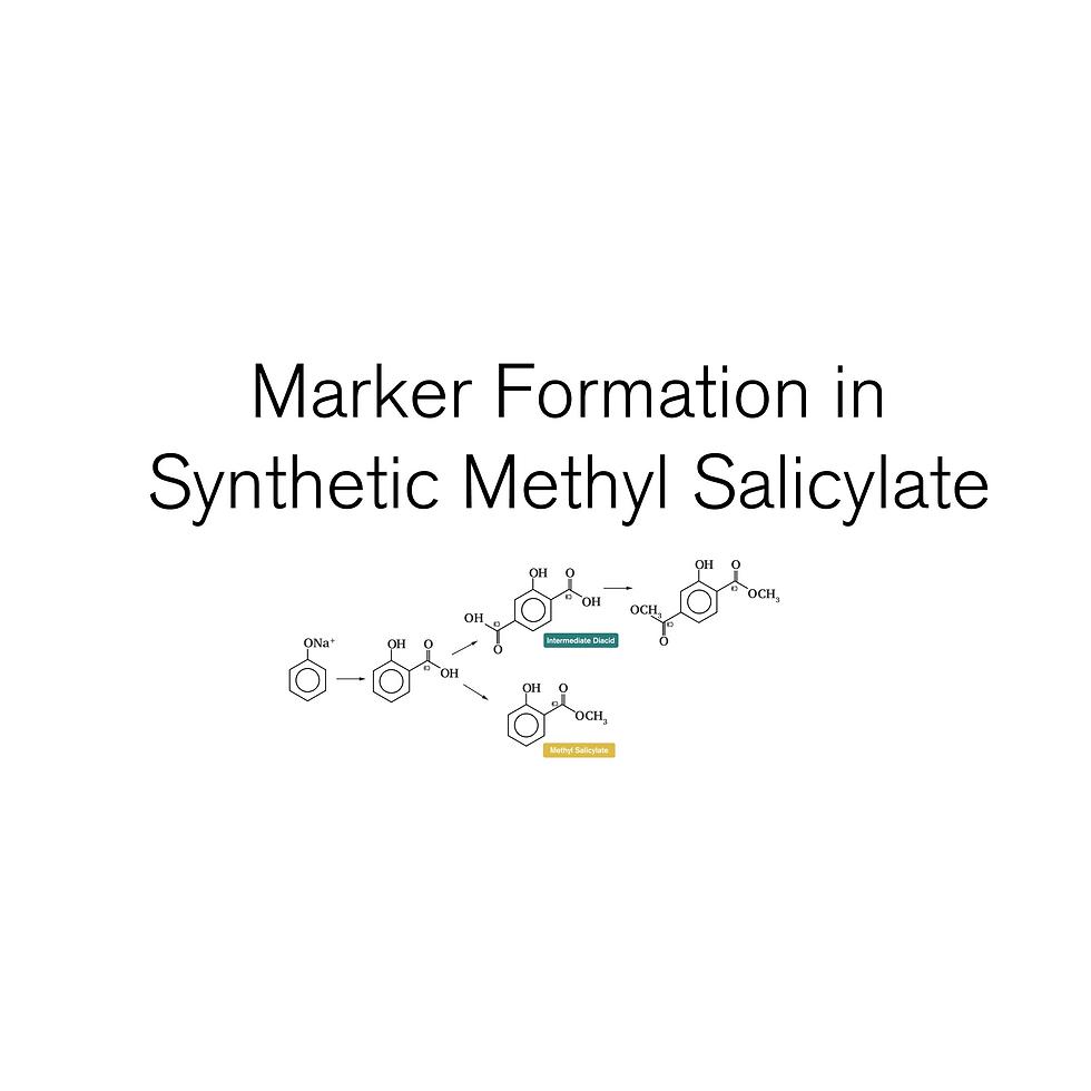 Synthetic Methyl Salicylate diagram