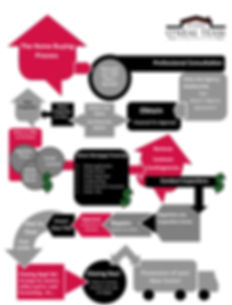 home buying process infograph.jpg