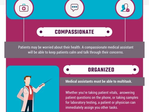Do You Have the Characteristics of a Good Medical Student