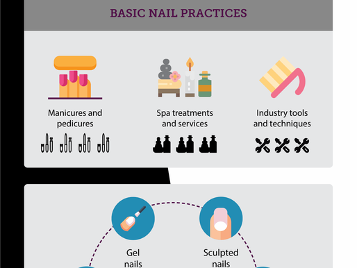 Reasons to Choose Nail Technician as a Career Option