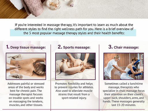 Different Styles of Massage Therapy