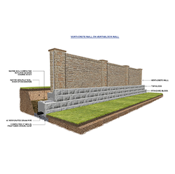 Retaining wall and sound barrier combo