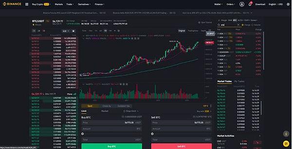 Binance Trading Crypto.JPG