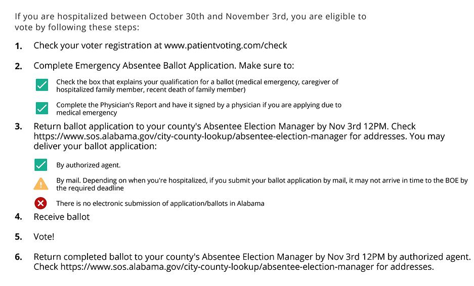 Alabama Process.png