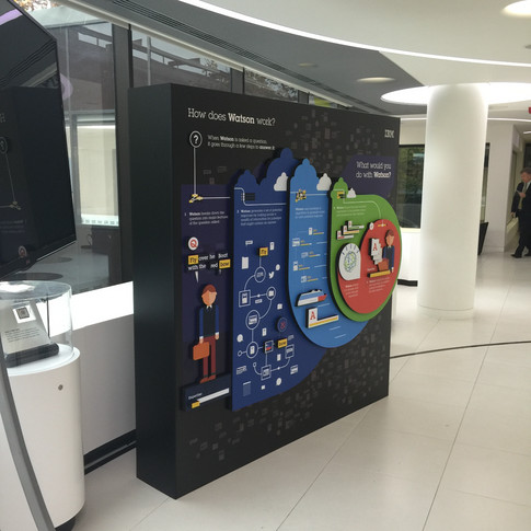 IBM CONNECT WATSON WALL T3
