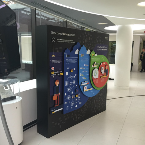 IBM Connect Watson Wall T3 for George P.
