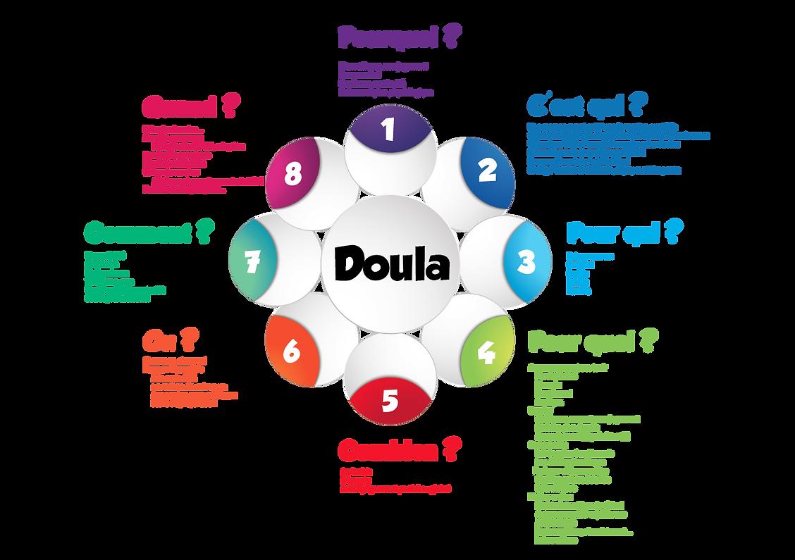 Projet_doula_salon-04.png