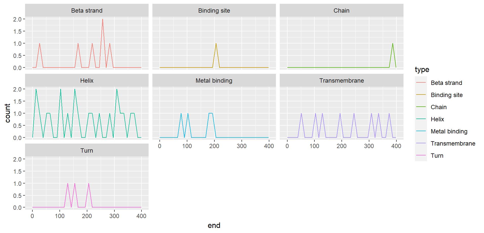 Data Analysis and Visualization (2).png