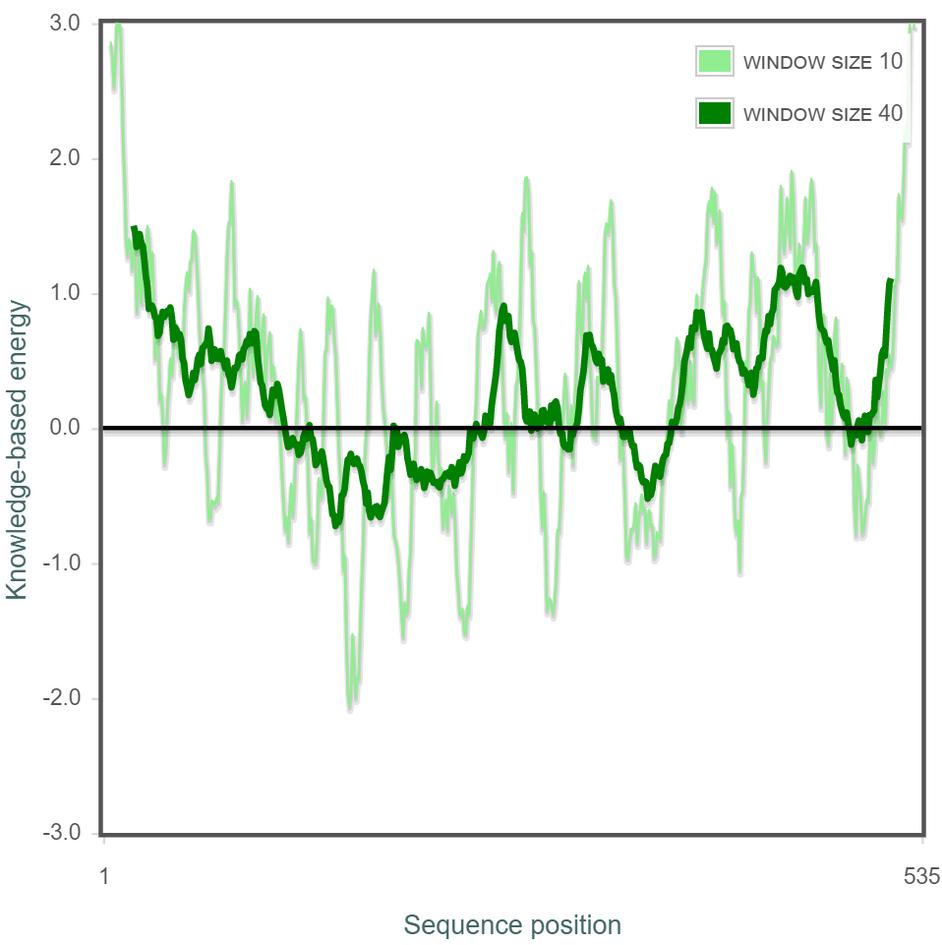 Model Evaluation (28).png