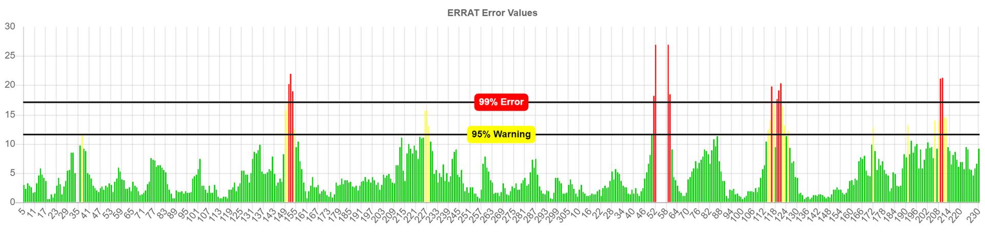 Model Evaluation (1).png