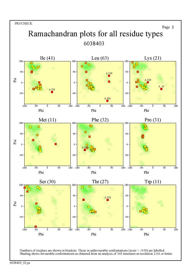 Model Evaluation (15).png