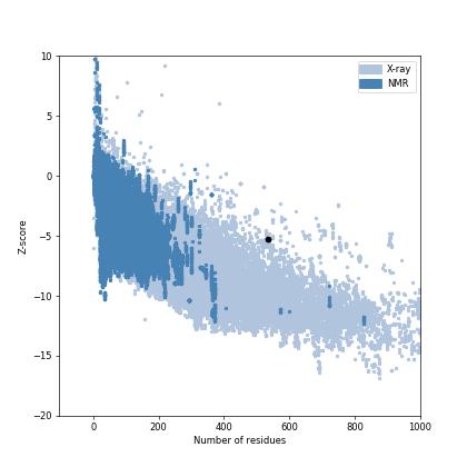 Model Evaluation (10).png