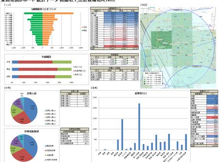 最新統計データ搭載『楽商地図 3』この冬発売!