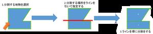 【地物の分割】