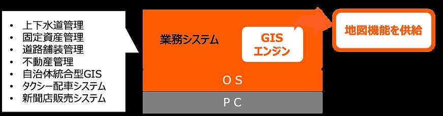 gisengine.png