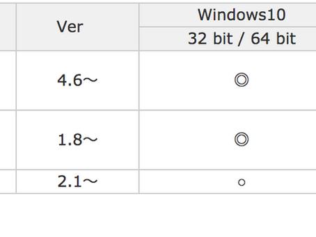 マップクエスト製品のWindows10対応状況