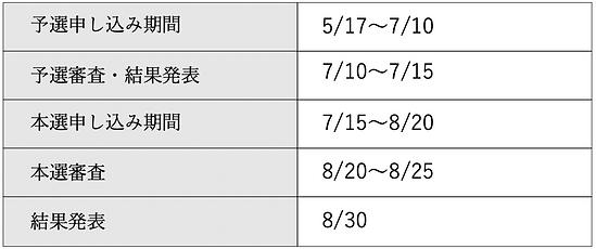 スクリーンショット 2020-07-16 21.42.55.png