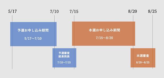 スクリーンショット 2020-07-16 21.42.00.png