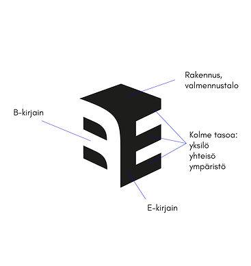 Logon_tarina_logosuunnittelu_piiloelemen