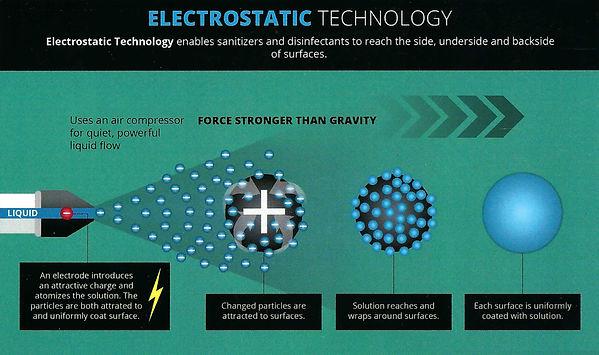 electrostaticdisinfection3.jpg