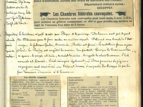 3 août 1915 – L'Uniforme
