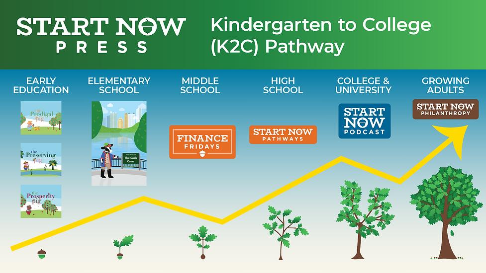 SNP-K2C-path.png