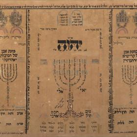 Mitzvah of Joy