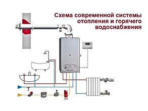 skhema-otopleniya-gazovogo-kotla