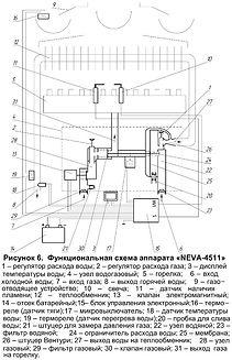 gazovaya-kolonka-neva-4511