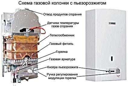 pezorozzhig-gazovoj-kolonki