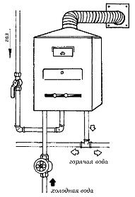 shema-montazha-gazovoy-kolonki.png