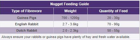 excel dual care feeding guide.JPG