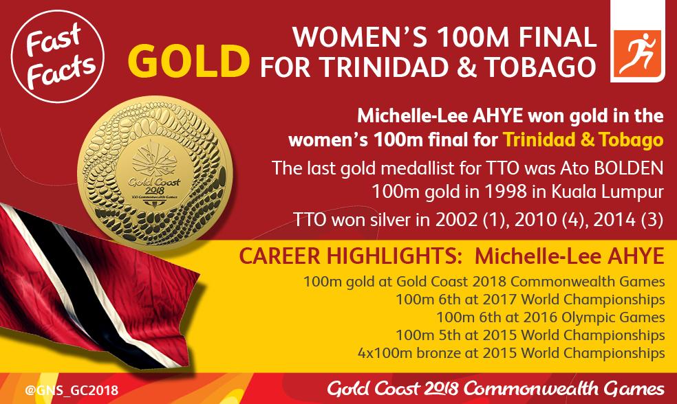 v2 GNS025 20180904 FF Athletics 100m W