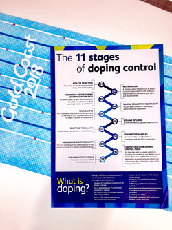 Doping Control Process graphic
