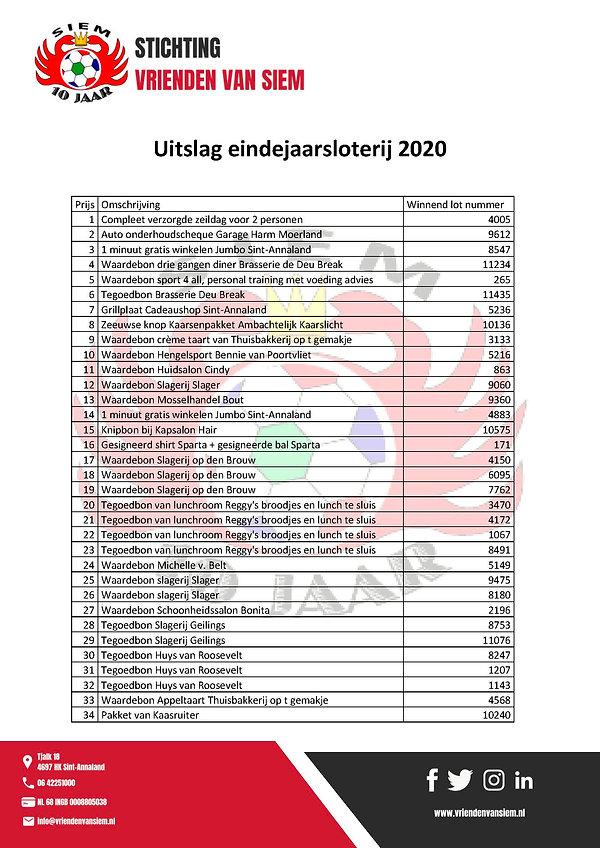 Uitslag eindejaarsloterij 2020 - Stichti