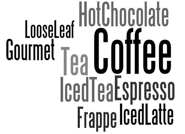 Coffee Wordle web.JPG