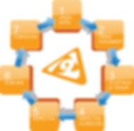 AMC_Process-1.jpg