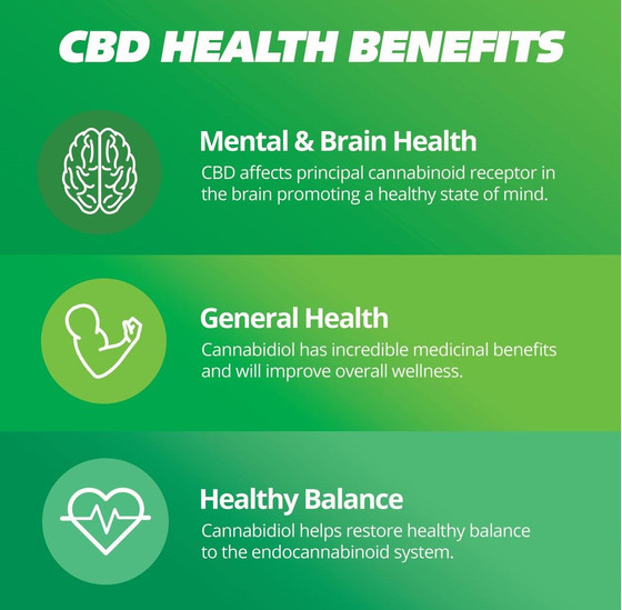 CBD Hemp Oil - changing the world