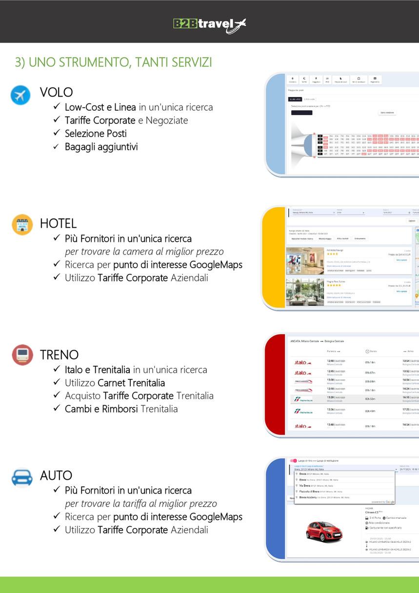 BROCHURE B2BTRAVEL 2021 - Confind e Amex_page-0003.jpg