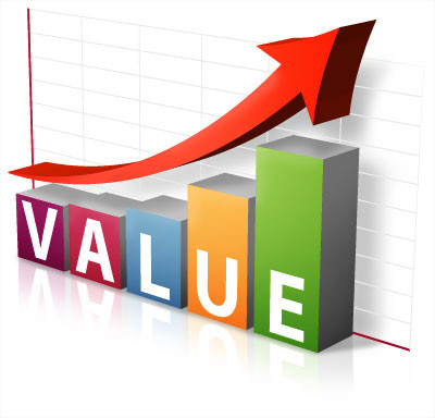 this image shows adding value