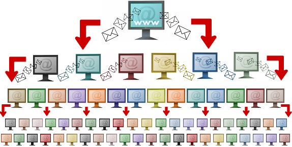 this image shows clickfunnels viral email marketing