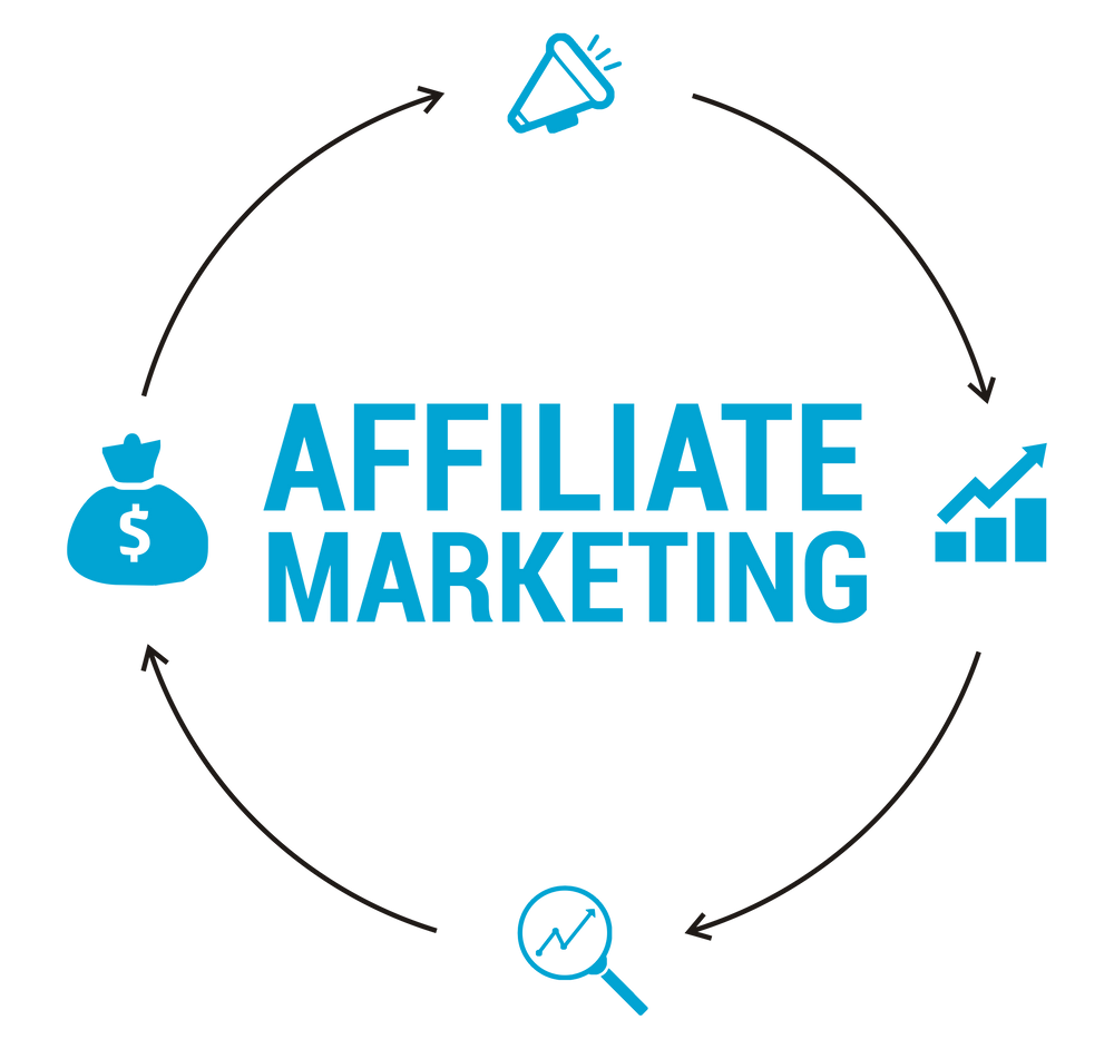 this image shows affiliate marketing