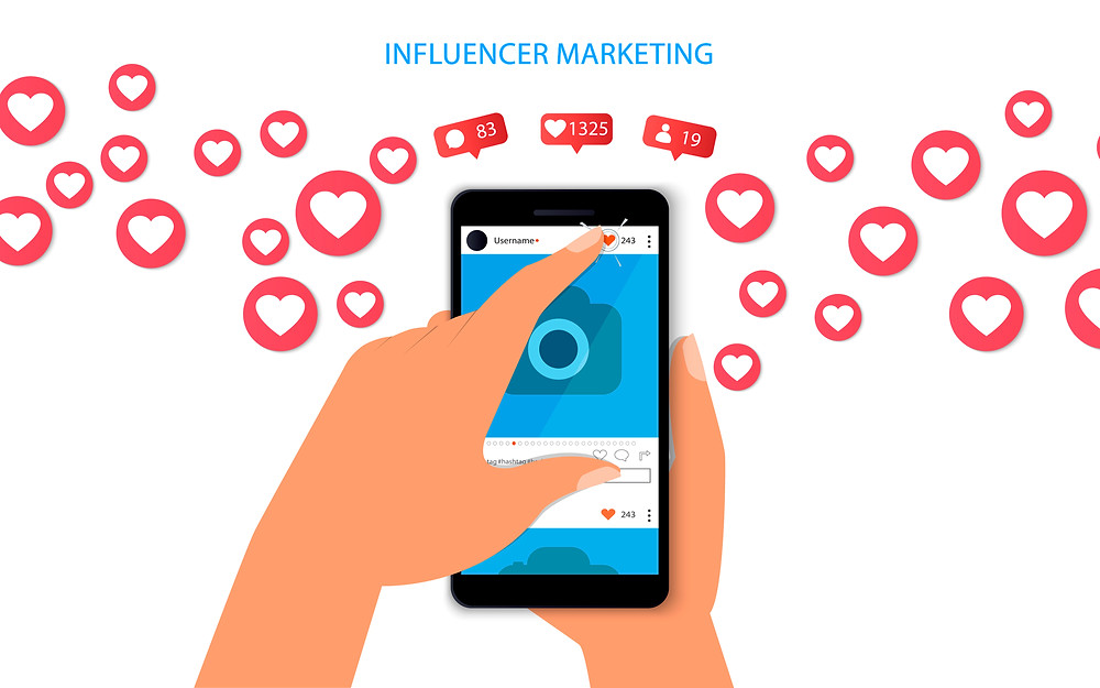 this image shows viral influencer marketing
