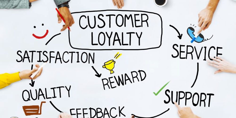 this image shows clickfunnels customer satisfaction
