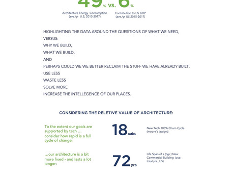 BY THE NUMBERS, BUILD LESS SOLVE MORE