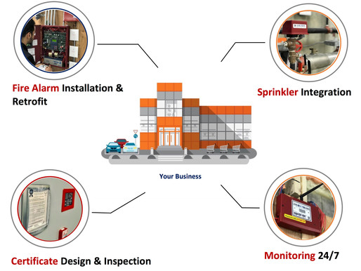 Fire Alarm System: Economic Impact