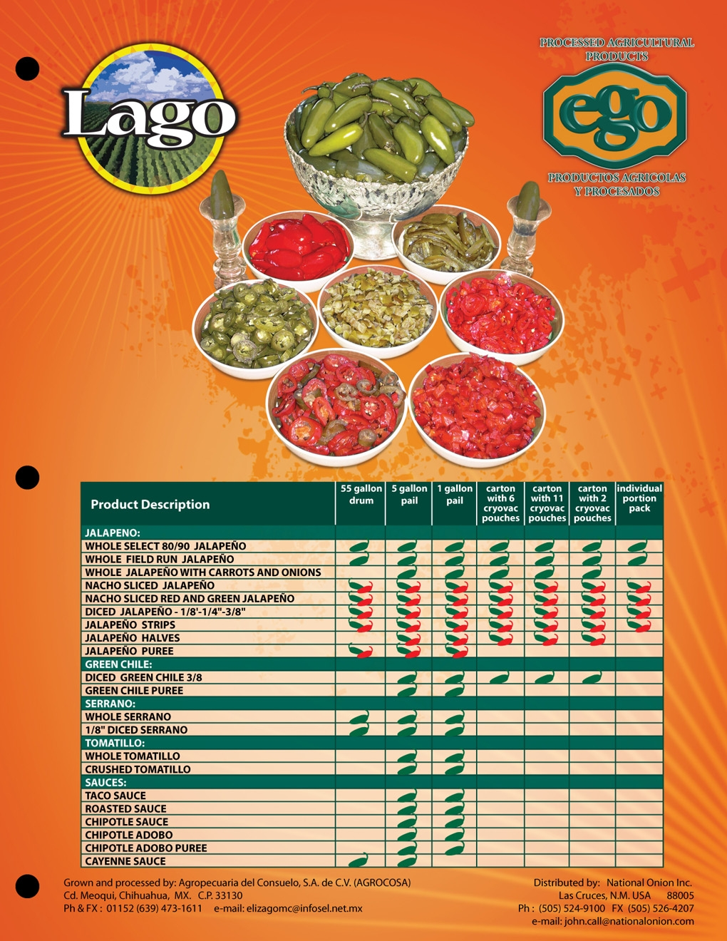 Lago chart - products