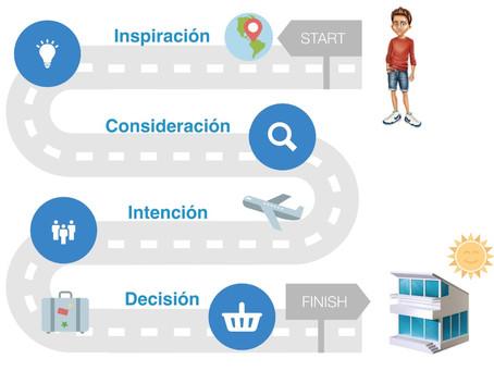 ¿De qué manera afectan los diferentes canales de marketing a las decisiones de compra de los cliente