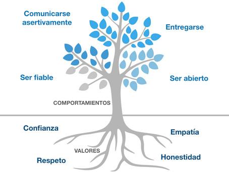 La importancia de los valores para construir una cultura corporativa de felicidad